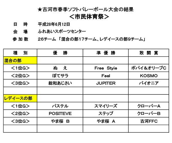 6gatsu_taikai